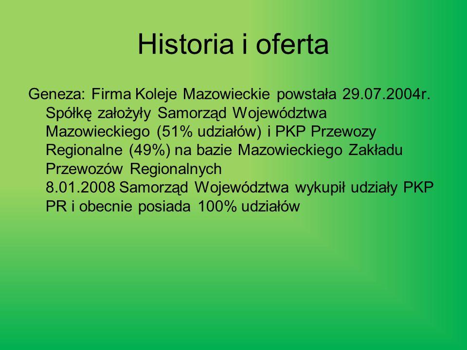 Historia i oferta Geneza: Firma Koleje Mazowieckie powstała 29.07.2004r.