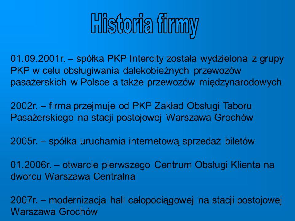 Praca 08.2000r.– 11.2008r. – Polskie Linie Lotnicze LOT (na różnych stanowiskach) 11.2008r.