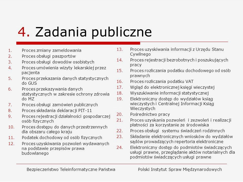 4. Zadania publiczne 1.Proces zmiany zameldowania 2.Proces obsługi paszportów 3.Proces obsługi dowodów osobistych 4.Proces umówienia wizyty lekarskiej