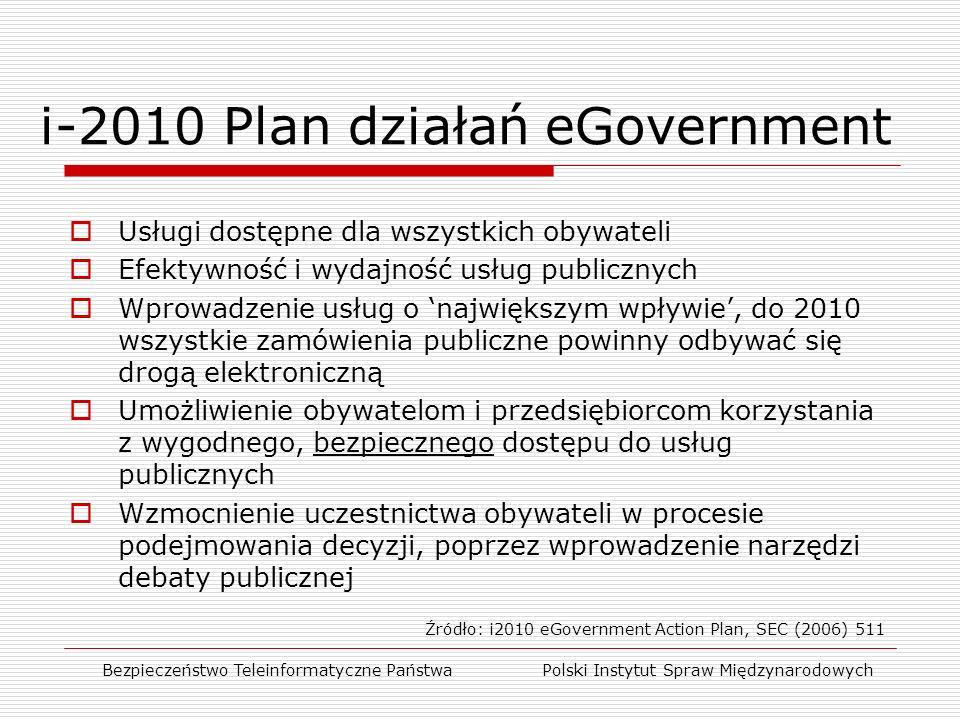 Bezpieczeństwo Teleinformatyczne Państwa Polski Instytut Spraw Międzynarodowych Dostępność e-usług Źródło: CapGemini (2007), The User Challenge.