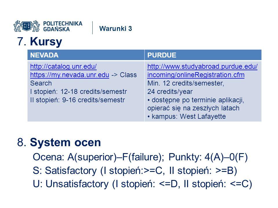 Warunki 4 9.Kalendarz akademicki 10.