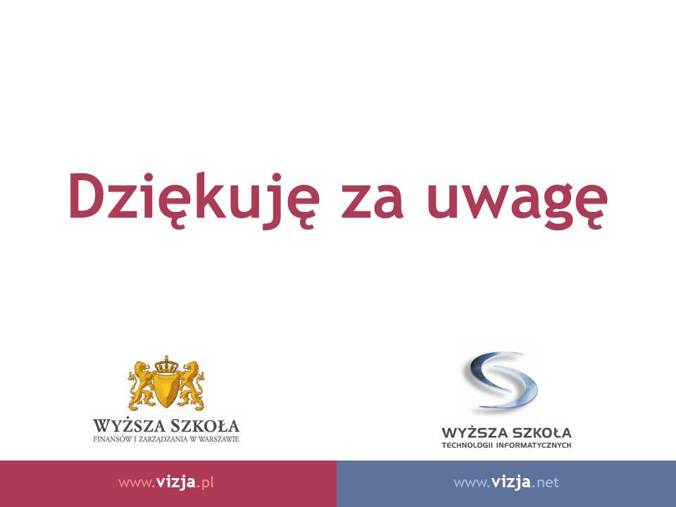 www. vizja.netwww. vizja.pl Dziękuję za uwagę