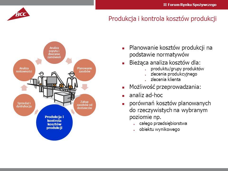II Forum Rynku Spożywczego Planowanie kosztów produkcji na podstawie normatywów Bieżąca analiza kosztów dla: produktu/grupy produktów zlecenia produkcyjnego zlecenia klienta Możliwość przeprowadzania: analiz ad-hoc porównań kosztów planowanych do rzeczywistych na wybranym poziomie np.