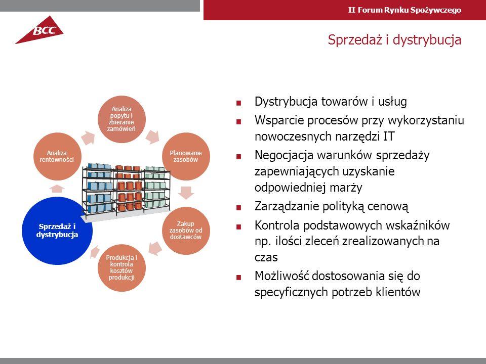 II Forum Rynku Spożywczego Dystrybucja towarów i usług Wsparcie procesów przy wykorzystaniu nowoczesnych narzędzi IT Negocjacja warunków sprzedaży zapewniających uzyskanie odpowiedniej marży Zarządzanie polityką cenową Kontrola podstawowych wskaźników np.