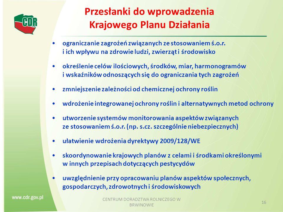 Przesłanki do wprowadzenia Krajowego Planu Działania ograniczanie zagrożeń związanych ze stosowaniem ś.o.r.
