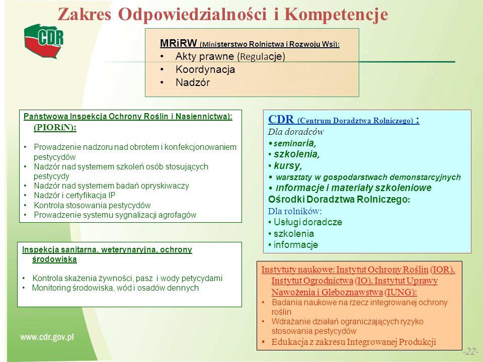 MRiRW (Mini sterstwo Rolnictwa i Rozwoju Wsi ): Akty prawne (Regula cje ) Koordynacja Nadzór Państwowa Inspekcja Ochrony Roślin i Nasiennictwa): (PIORiN): Prowadzenie nadzoru nad obrotem i konfekcjonowaniem pestycydów Nadzór nad systemem szkoleń osób stosujących pestycydy Nadzór nad systemem badań opryskiwaczy Nadzór i certyfikacja IP Kontrola stosowania pestycydów Prowadzenie systemu sygnalizacji agrofagów Instytuty naukowe: Instytut Ochrony Roślin (IOR), Instytut Ogrodnictwa (IO), Instytut Uprawy Nawożenia i Gleboznawstwa (IUNG): Badania naukowe na rzecz integrowanej ochrony roślin Wdrażanie działań ograniczających ryzyko stosowania pestycydów Edukacja z zakresu Integrowanej Produkcji CDR (Centrum Doradztwa Rolniczego) : Dla doradców seminar ia, szkolenia, kursy, warsztaty w gospodarstwach demonstarcyjnych I nformacje i materiały szkoleniowe Ośrodki Doradztwa Rolniczego : Dla rolników: Usługi doradcze szkolenia informacje Zakres Odpowiedzialności i Kompetencje -22- Inspekcja sanitarna, weterynaryjna, ochrony środowiska Kontrola skażenia żywności, pasz i wody petycydami Monitoring środowiska, wód i osadów dennych