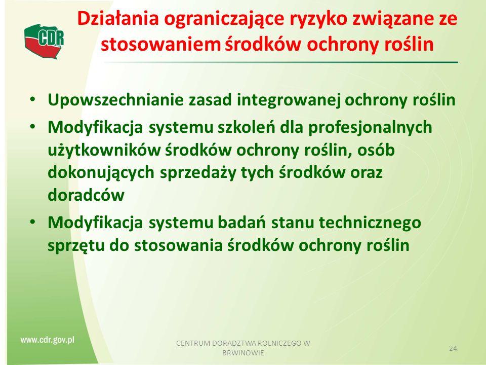 Działania ograniczające ryzyko związane ze stosowaniem środków ochrony roślin Upowszechnianie zasad integrowanej ochrony roślin Modyfikacja systemu szkoleń dla profesjonalnych użytkowników środków ochrony roślin, osób dokonujących sprzedaży tych środków oraz doradców Modyfikacja systemu badań stanu technicznego sprzętu do stosowania środków ochrony roślin CENTRUM DORADZTWA ROLNICZEGO W BRWINOWIE 24
