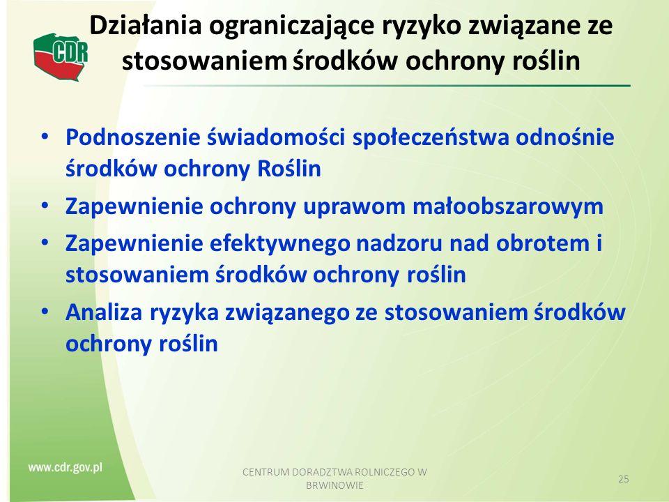 Działania ograniczające ryzyko związane ze stosowaniem środków ochrony roślin Podnoszenie świadomości społeczeństwa odnośnie środków ochrony Roślin Zapewnienie ochrony uprawom małoobszarowym Zapewnienie efektywnego nadzoru nad obrotem i stosowaniem środków ochrony roślin Analiza ryzyka związanego ze stosowaniem środków ochrony roślin CENTRUM DORADZTWA ROLNICZEGO W BRWINOWIE 25