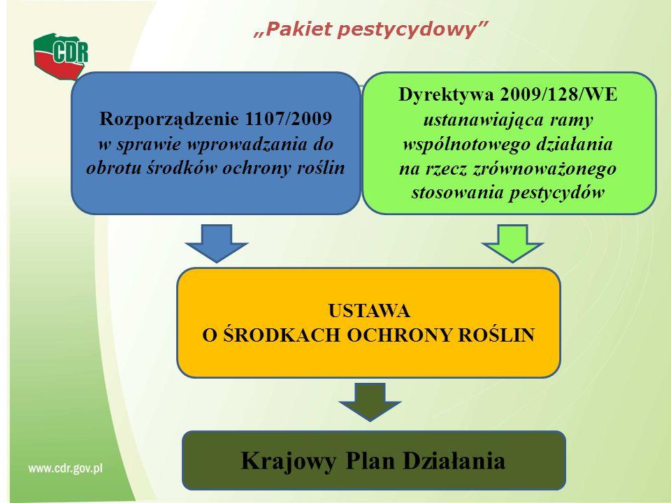 """""""Pakiet pestycydowy Dyrektywa 2009/128/WE ustanawiająca ramy wspólnotowego działania na rzecz zrównoważonego stosowania pestycydów Rozporządzenie 1107/2009 w sprawie wprowadzania do obrotu środków ochrony roślin USTAWA O ŚRODKACH OCHRONY ROŚLIN Krajowy Plan Działania"""