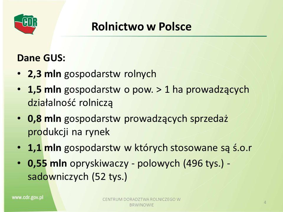 Rolnictwo w Polsce Dane GUS: 2,3 mln gospodarstw rolnych 1,5 mln gospodarstw o pow.
