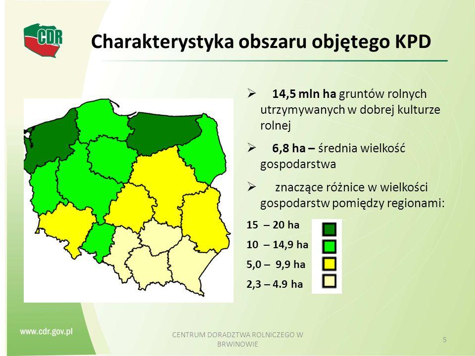Charakterystyka obszaru objętego KPD  14,5 mln ha gruntów rolnych utrzymywanych w dobrej kulturze rolnej  6,8 ha – średnia wielkość gospodarstwa  znaczące różnice w wielkości gospodarstw pomiędzy regionami: 15 – 20 ha 10 – 14,9 ha 5,0 – 9,9 ha 2,3 – 4.9 ha CENTRUM DORADZTWA ROLNICZEGO W BRWINOWIE 5
