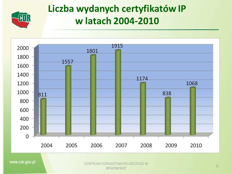 Liczba wydanych certyfikatów IP w latach 2004-2010 CENTRUM DORADZTWA ROLNICZEGO W BRWINOWIE 6