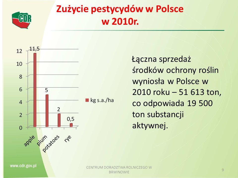 Zużycie pestycydów w Polsce w 2010r.