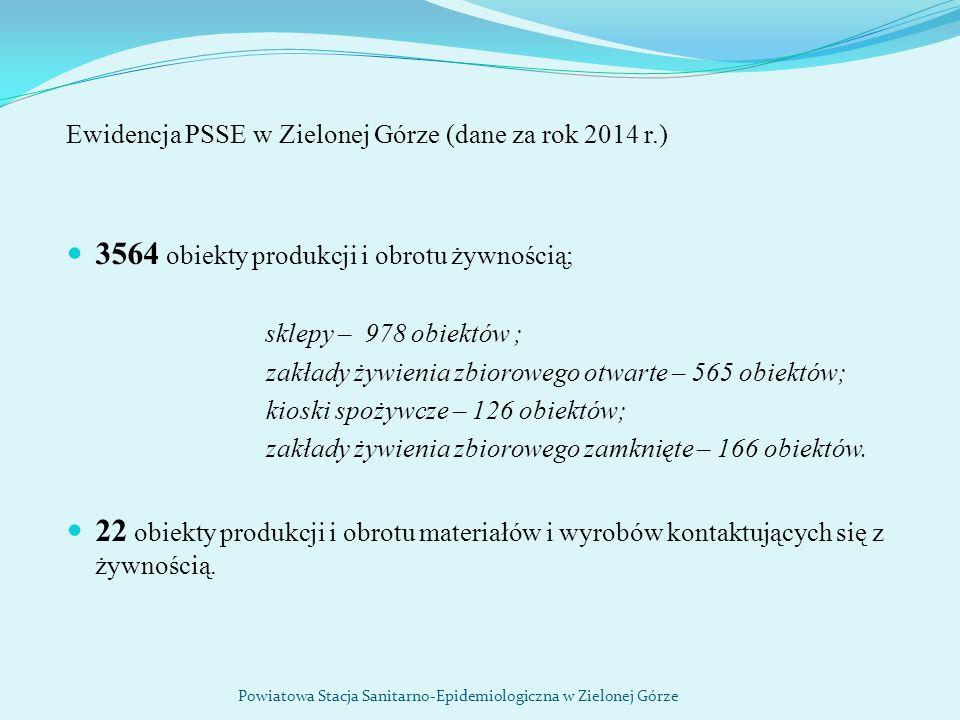 Ewidencja PSSE w Zielonej Górze (dane za rok 2014 r.) 3564 obiekty produkcji i obrotu żywnością; sklepy – 978 obiektów ; zakłady żywienia zbiorowego o