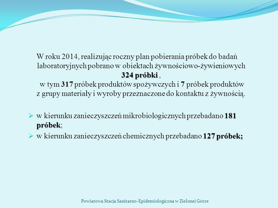 324 próbki W roku 2014, realizując roczny plan pobierania próbek do badań laboratoryjnych pobrano w obiektach żywnościowo-żywieniowych 324 próbki, w t