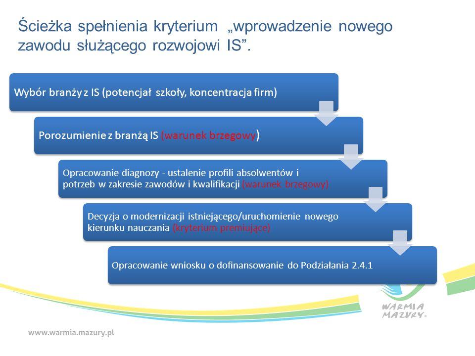 """Wybór branży z IS (potencjał szkoły, koncentracja firm) Porozumienie z branżą IS (warunek brzegowy ) Opracowanie diagnozy - ustalenie profili absolwentów i potrzeb w zakresie zawodów i kwalifikacji (warunek brzegowy) Decyzja o modernizacji istniejącego/uruchomienie nowego kierunku nauczania (kryterium premiujące) Opracowanie wniosku o dofinansowanie do Podziałania 2.4.1 Ścieżka spełnienia kryterium """"wprowadzenie nowego zawodu służącego rozwojowi IS ."""