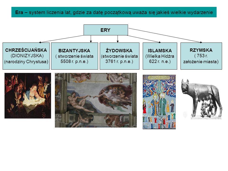 Era – system liczenia lat, gdzie za datę początkową uważa się jakieś wielkie wydarzenie ERY CHRZEŚCIJAŃSKA (DIONIZYJSKA) (narodziny Chrystusa ) BIZANT