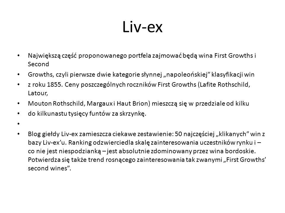 """Liv-ex Największą część proponowanego portfela zajmować będą wina First Growths i Second Growths, czyli pierwsze dwie kategorie słynnej """"napoleońskiej"""