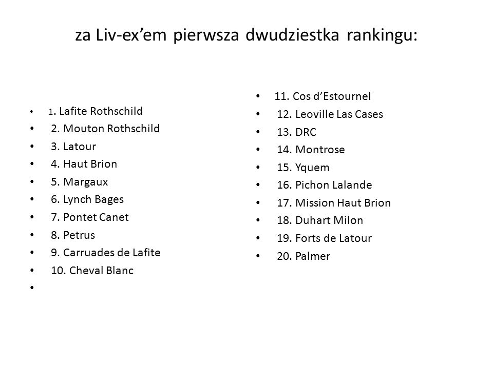 za Liv-ex'em pierwsza dwudziestka rankingu: 1. Lafite Rothschild 2. Mouton Rothschild 3. Latour 4. Haut Brion 5. Margaux 6. Lynch Bages 7. Pontet Cane