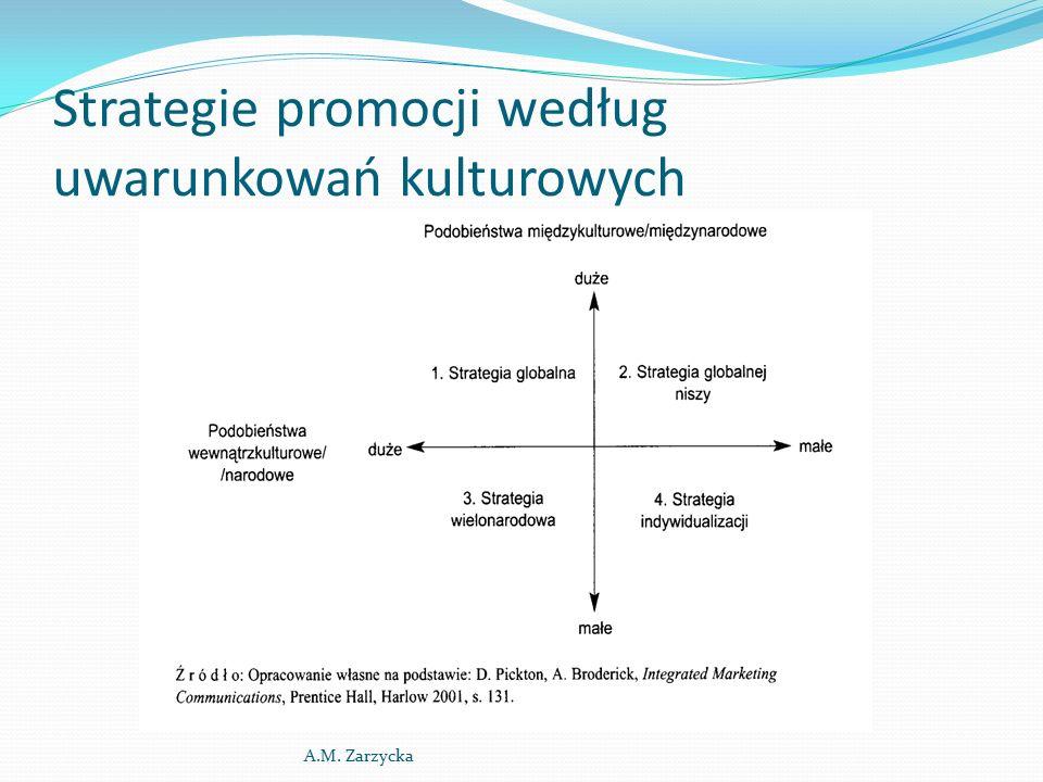 Strategie promocji według uwarunkowań kulturowych A.M. Zarzycka