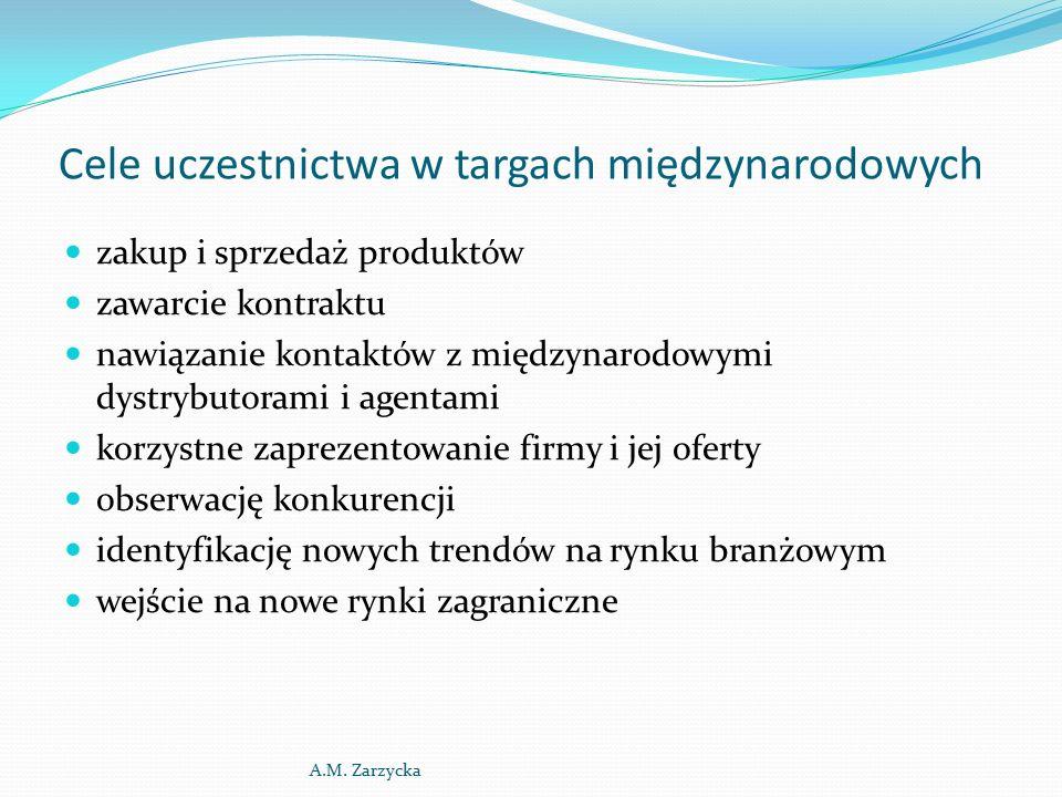 """Strategie promocji  strategia """"push (tłoczenia)  strategia """"pull (ssania) A.M. Zarzycka"""