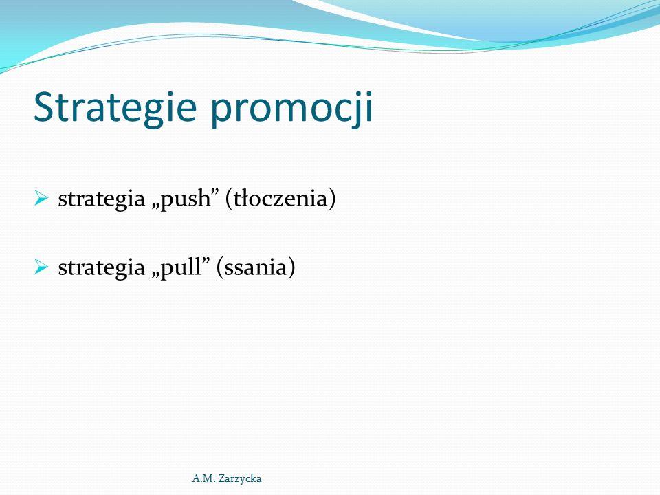 Proces komunikowania się w marketingu międzynarodowym NadawcaKodowanie Kanał przekazu DekodowanieOdbiorca A.M.