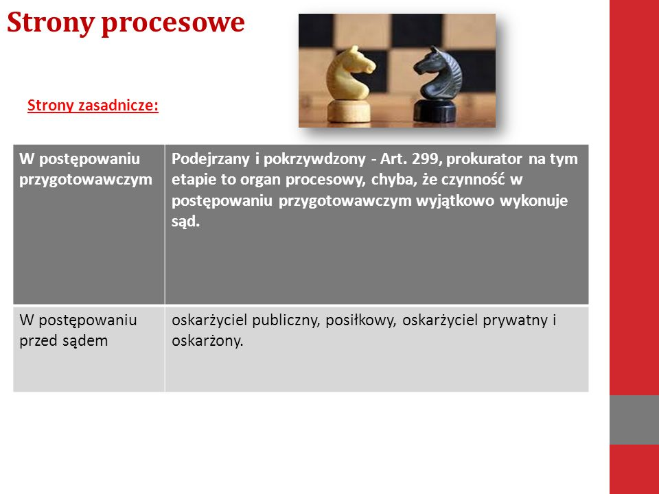 Strony zasadnicze: Strony procesowe W postępowaniu przygotowawczym Podejrzany i pokrzywdzony - Art.