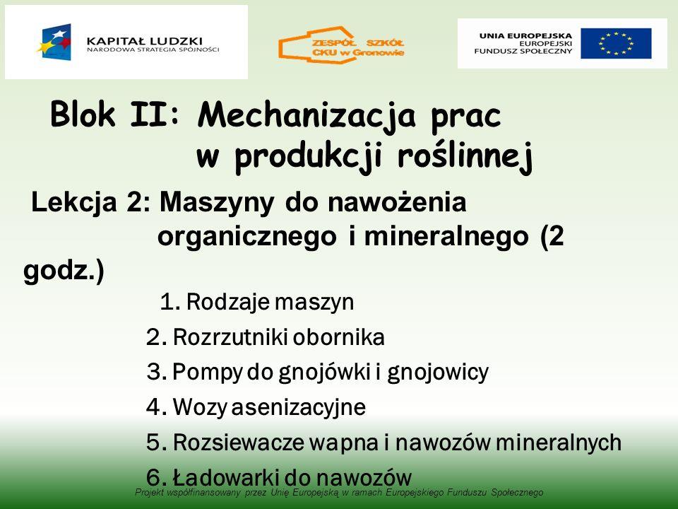Blok II: Mechanizacja prac w produkcji roślinnej Lekcja 2: Maszyny do nawożenia organicznego i mineralnego (2 godz.) 1.