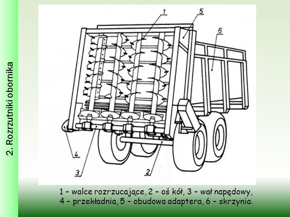 2. Rozrzutniki obornika 1 – walce rozrzucające, 2 – oś kół, 3 – wał napędowy, 4 – przekładnia, 5 – obudowa adaptera, 6 – skrzynia.