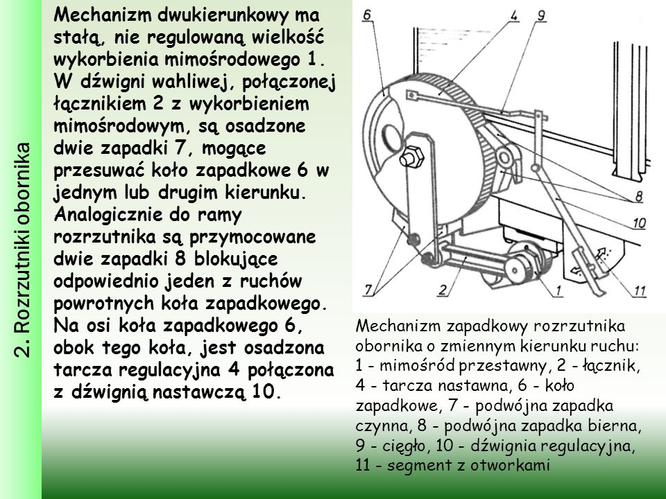 2. Rozrzutniki obornika Mechanizm dwukierunkowy ma stałą, nie regulowaną wielkość wykorbienia mimośrodowego 1. W dźwigni wahliwej, połączonej łączniki