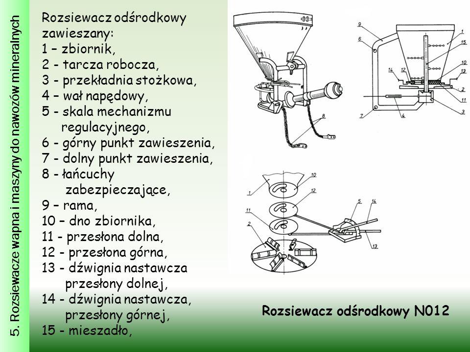 5. Rozsiewacze wapna i maszyny do nawozów mineralnych Rozsiewacz odśrodkowy N012 Rozsiewacz odśrodkowy zawieszany: 1 – zbiornik, 2 - tarcza robocza, 3