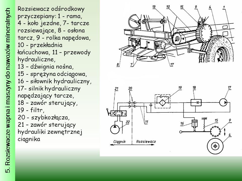 5. Rozsiewacze wapna i maszyny do nawozów mineralnych Rozsiewacz odśrodkowy przyczepiany: 1 - rama, 4 - koło jezdne, 7- tarcze rozsiewające, 8 - osłon