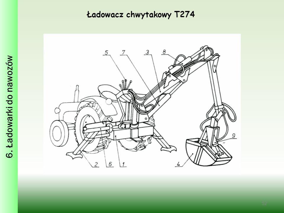 52 Ładowacz chwytakowy T274 6. Ładowarki do nawozów