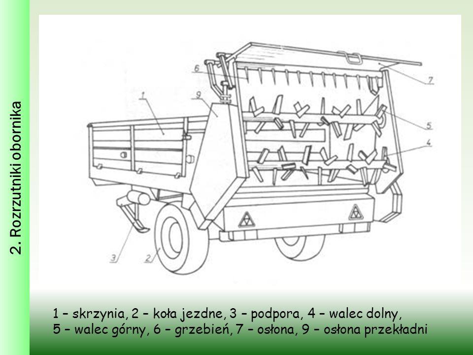 2. Rozrzutniki obornika 1 – skrzynia, 2 – koła jezdne, 3 – podpora, 4 – walec dolny, 5 – walec górny, 6 – grzebień, 7 – osłona, 9 – osłona przekładni