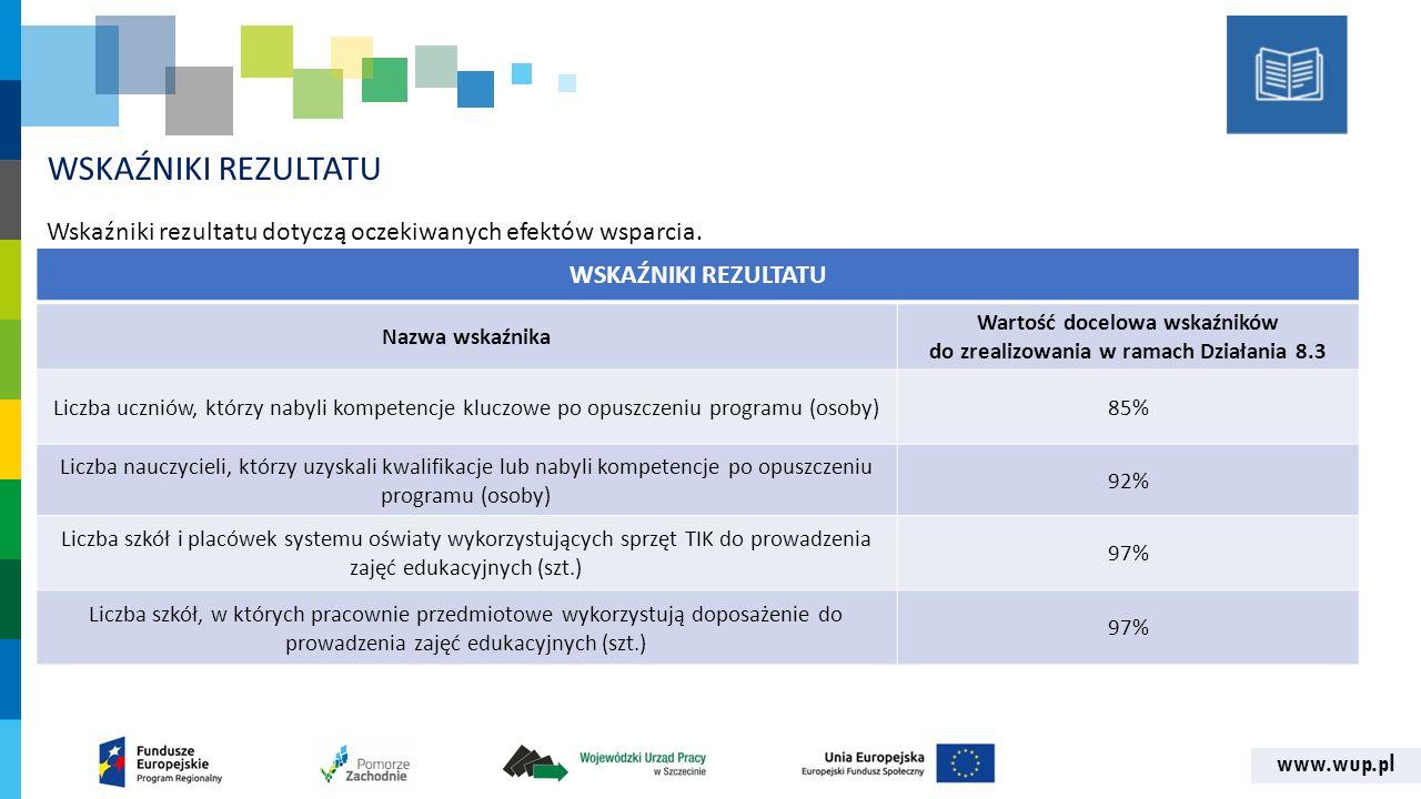 www.wup.pl WSKAŹNIKI REZULTATU Wskaźniki rezultatu dotyczą oczekiwanych efektów wsparcia. WSKAŹNIKI REZULTATU Nazwa wskaźnika Wartość docelowa wskaźni