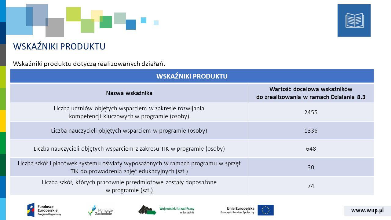 www.wup.pl WSKAŹNIKI PRODUKTU Wskaźniki produktu dotyczą realizowanych działań. WSKAŹNIKI PRODUKTU Nazwa wskaźnika Wartość docelowa wskaźników do zrea