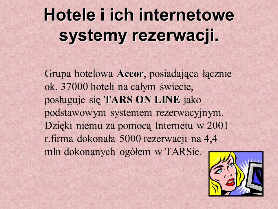 Hotele i ich internetowe systemy rezerwacji.