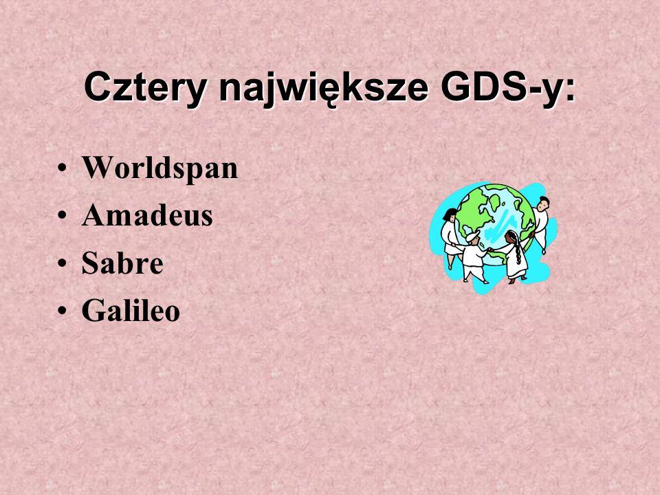 Cztery największe GDS-y: Worldspan Amadeus Sabre Galileo