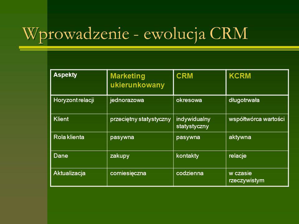 Wprowadzenie - ewolucja CRM Aspekty Marketing ukierunkowany CRMKCRM Horyzont relacjijednorazowaokresowadługotrwała Klientprzeciętny statystycznyindywidualny statystyczny współtwórca wartości Rola klientapasywna aktywna Danezakupykontaktyrelacje Aktualizacjacomiesięcznacodziennaw czasie rzeczywistym