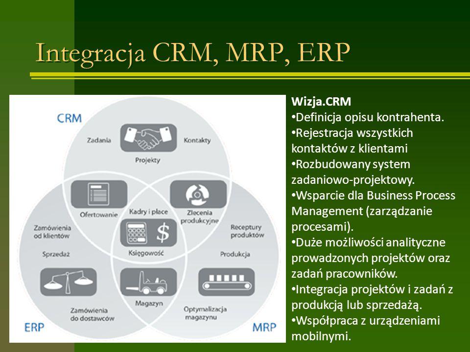 Integracja CRM, MRP, ERP Wizja.CRM Definicja opisu kontrahenta. Rejestracja wszystkich kontaktów z klientami Rozbudowany system zadaniowo-projektowy.