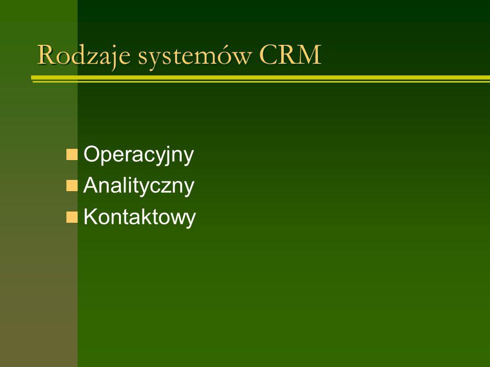 Rodzaje systemów CRM Operacyjny Analityczny Kontaktowy