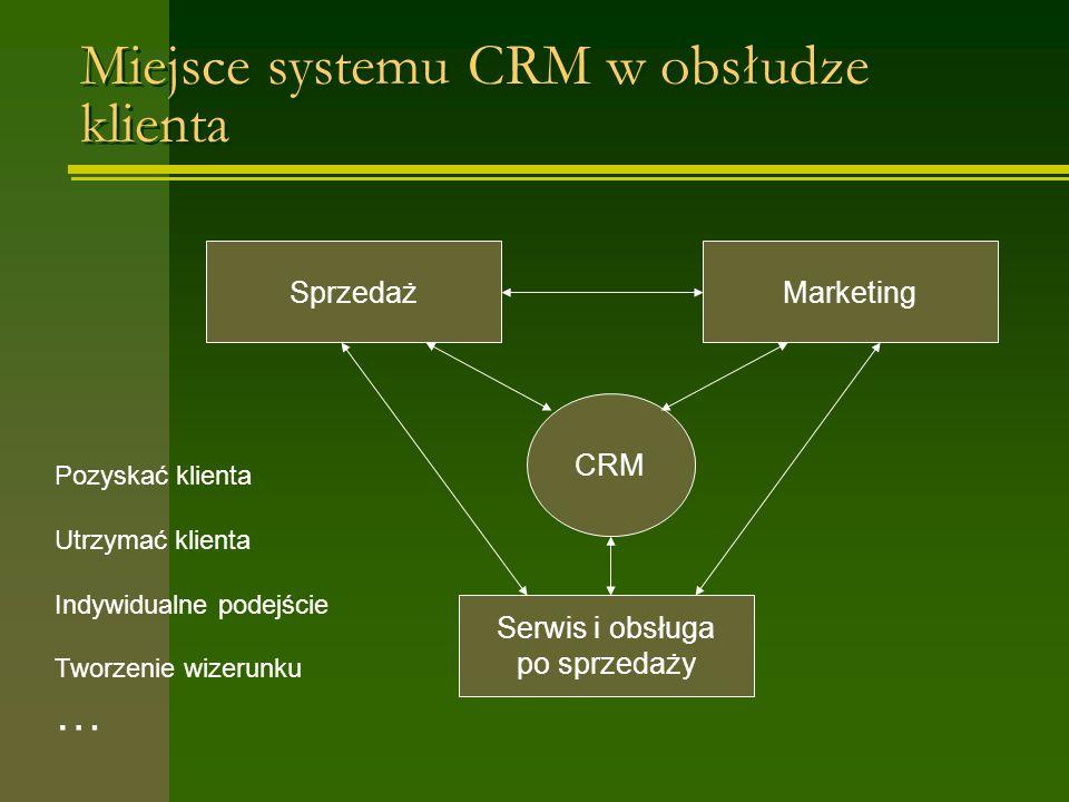 Miejsce systemu CRM w obsłudze klienta SprzedażMarketing Serwis i obsługa po sprzedaży CRM Pozyskać klienta Utrzymać klienta Indywidualne podejście Tworzenie wizerunku …