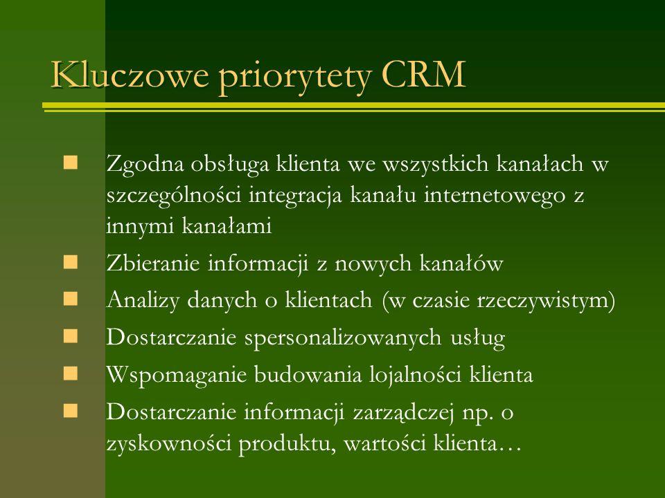 Kluczowe priorytety CRM Zgodna obsługa klienta we wszystkich kanałach w szczególności integracja kanału internetowego z innymi kanałami Zbieranie informacji z nowych kanałów Analizy danych o klientach (w czasie rzeczywistym) Dostarczanie spersonalizowanych usług Wspomaganie budowania lojalności klienta Dostarczanie informacji zarządczej np.