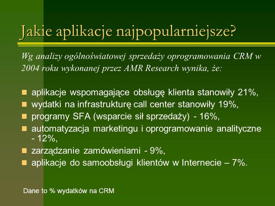 Jakie aplikacje najpopularniejsze? Wg analizy ogólnoświatowej sprzedaży oprogramowania CRM w 2004 roku wykonanej przez AMR Research wynika, że: aplika