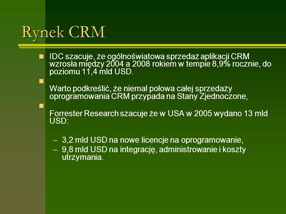 Rynek CRM IDC szacuje, że ogólnoświatowa sprzedaż aplikacji CRM wzrosła między 2004 a 2008 rokiem w tempie 8,9% rocznie, do poziomu 11,4 mld USD.