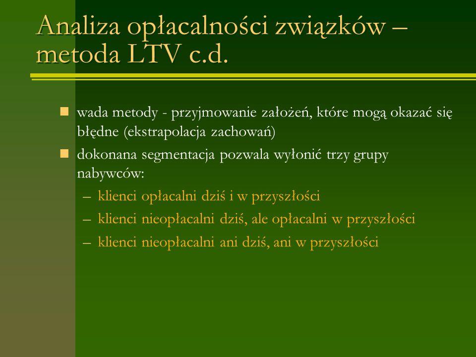 Analiza opłacalności związków – metoda LTV c.d.