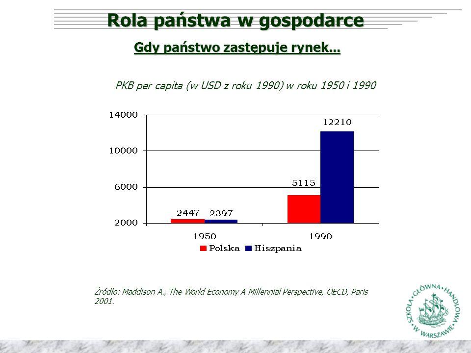 Rola państwa w gospodarce Jak zwiększała się rola państwa.
