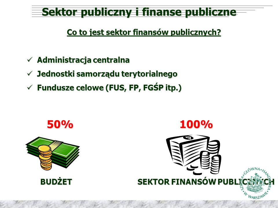 II. Sektor publiczny i finanse publiczne