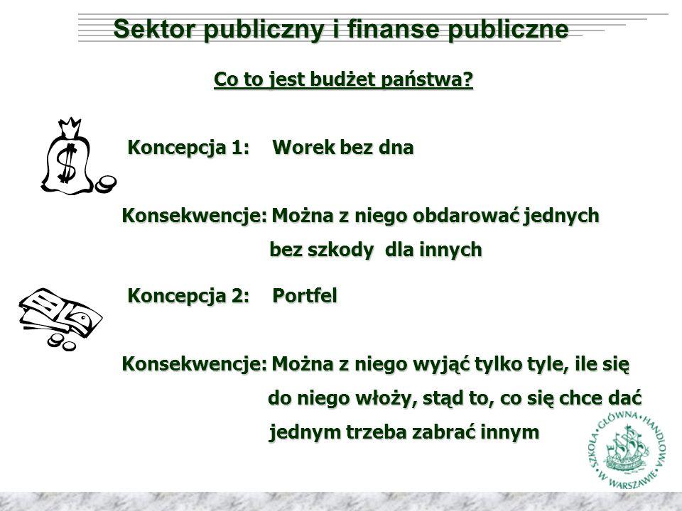 Sektor publiczny i finanse publiczne Co to jest sektor finansów publicznych.