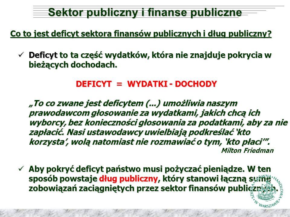 Co to jest budżet państwa.